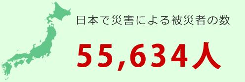 日本で災害による被災者の数 55,634人