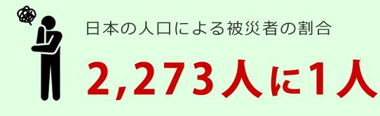 日本の人口による被災者の割合 2,273人に1人